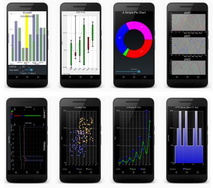 AndroidPlot
