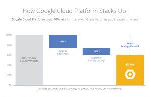 Google_cloud_platform_pricing